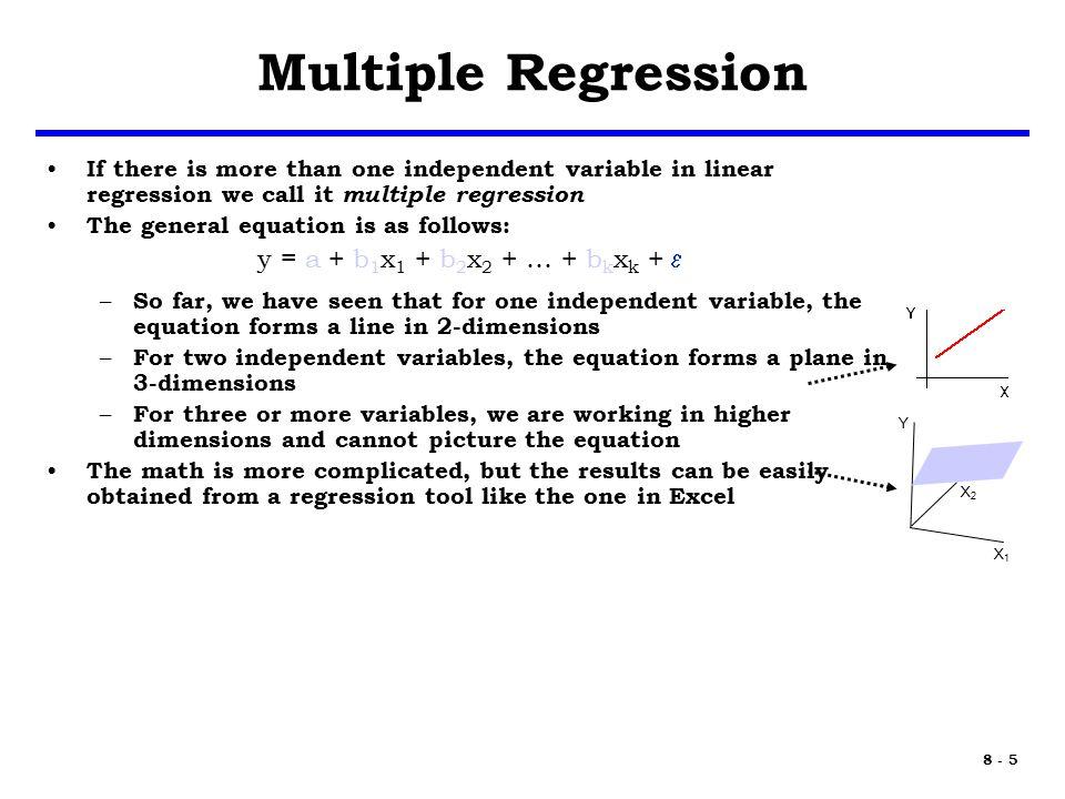 8 - 16 Effects of Multicollinearity