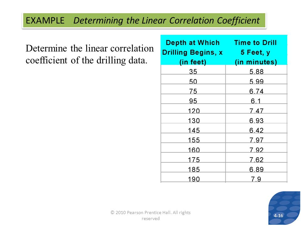 EXAMPLE Determining the Linear Correlation Coefficient Determine the linear correlation coefficient of the drilling data. 4-16 © 2010 Pearson Prentice