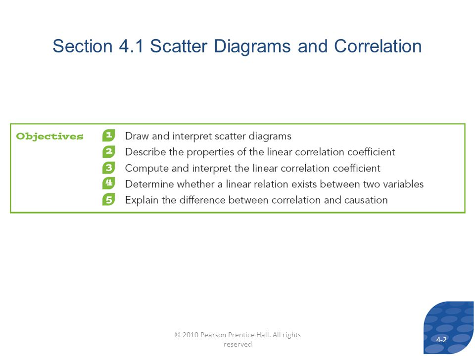 Section 4.1 Scatter Diagrams and Correlation 4-2 © 2010 Pearson Prentice Hall. All rights reserved