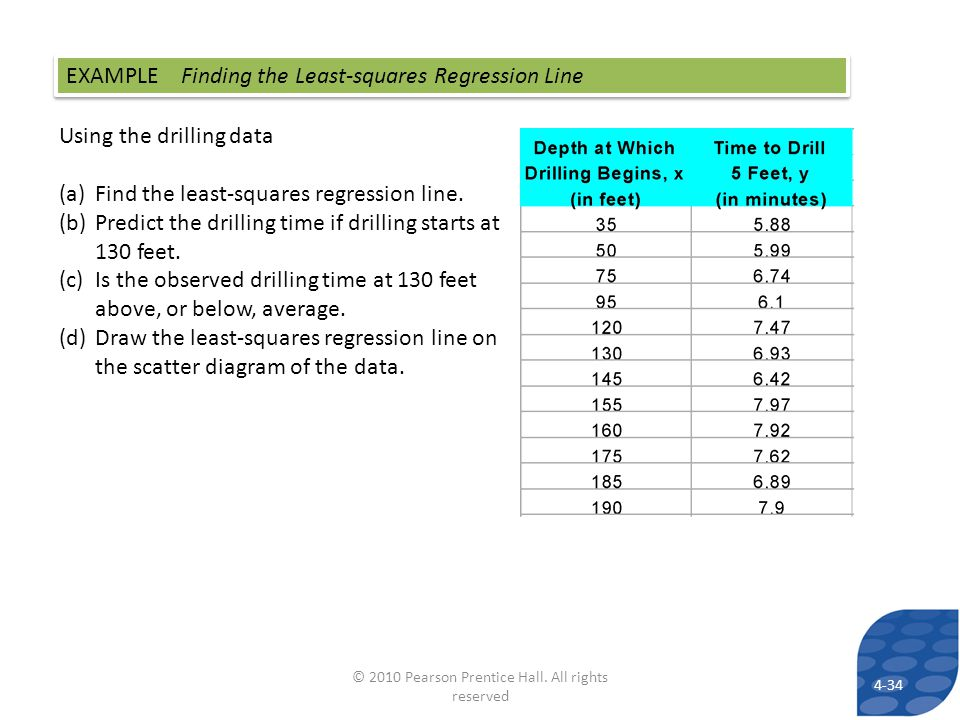 EXAMPLE Finding the Least-squares Regression Line Using the drilling data (a)Find the least-squares regression line. (b)Predict the drilling time if d