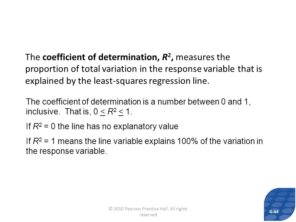The coefficient of determination, R 2, measures the proportion of total variation in the response variable that is explained by the least-squares regr