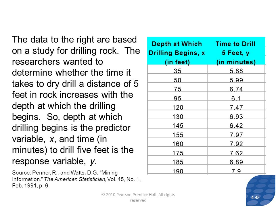 The data to the right are based on a study for drilling rock.