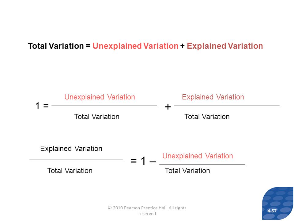 Total Variation = Unexplained Variation + Explained Variation 1 = Unexplained VariationExplained Variation Unexplained Variation Explained Variation Total Variation + = 1 – 4-57 © 2010 Pearson Prentice Hall.