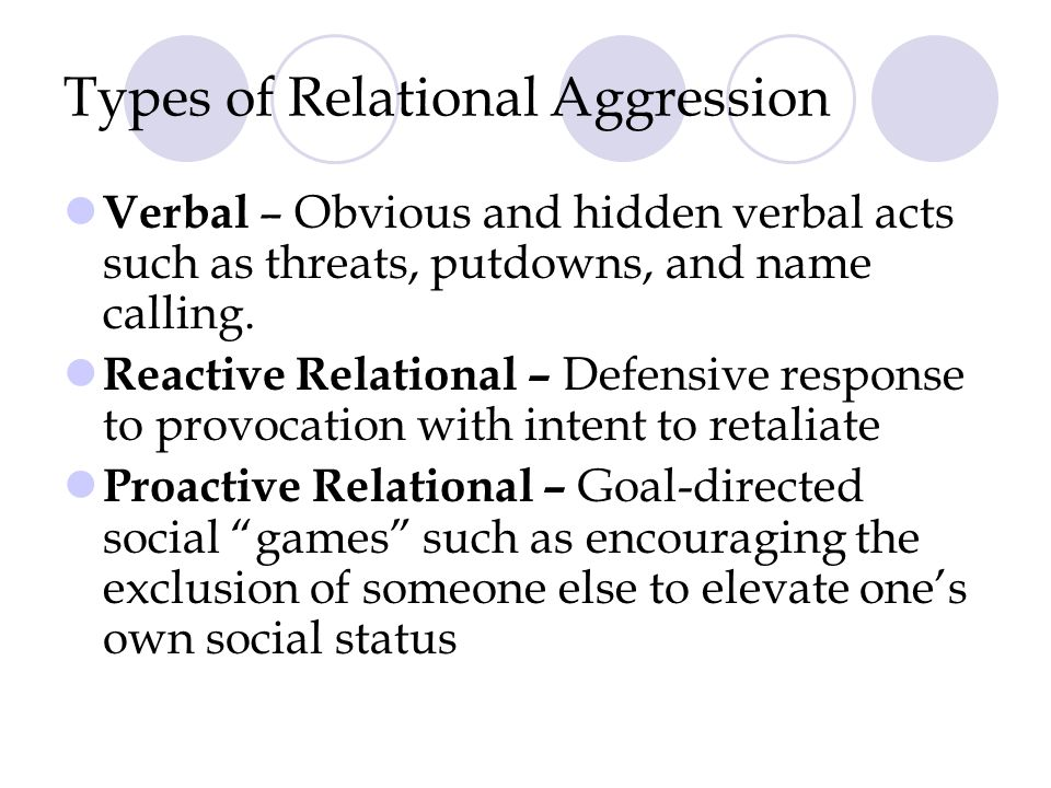 Types of Relational Aggression Verbal – Obvious and hidden verbal acts such as threats, putdowns, and name calling. Reactive Relational – Defensive re