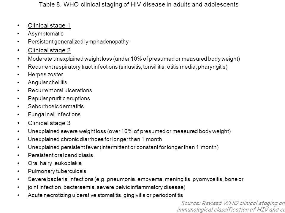 Clinical stage 1 Asymptomatic Persistent generalized lymphadenopathy Clinical stage 2 Moderate unexplained weight loss (under 10% of presumed or measu