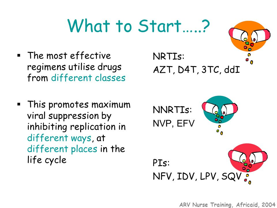 What to Start…..?  The most effective regimens utilise drugs from different classes  This promotes maximum viral suppression by inhibiting replicati