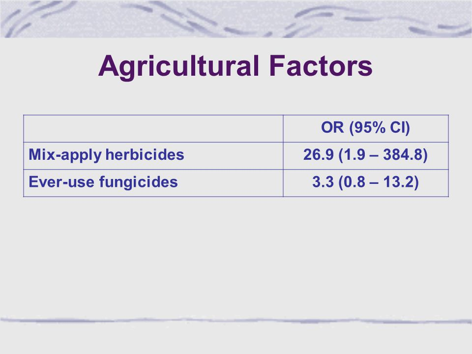 Agricultural Factors OR (95% CI) Mix-apply herbicides26.9 (1.9 – 384.8) Ever-use fungicides3.3 (0.8 – 13.2)