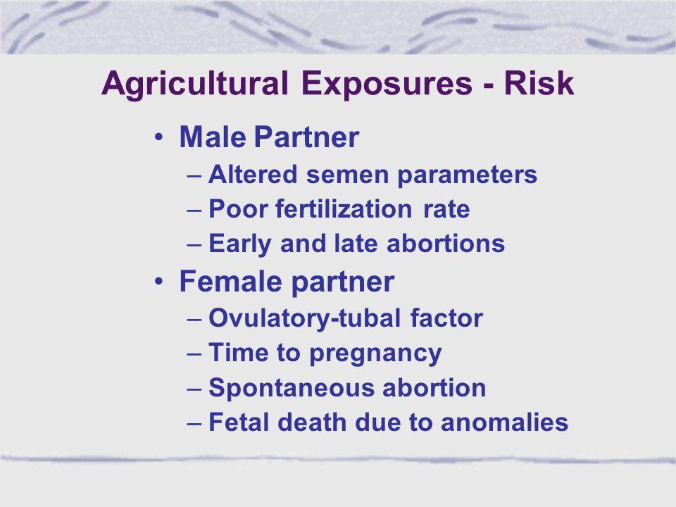 Pesticide Residues in the Male Reproductive Tract Chemical2,4-D ng/ml (ppb) p,p ' -DDE ng/ml (ppb) Mirex ng/ml (ppb) Seminal plasma 29.8 ± 4.8 (n=97) 0.39 ± 0.43 (n=25) 0.10 ± 0.8 (n=25)