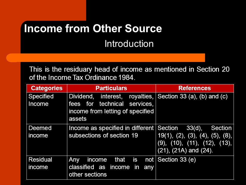 CategoriesParticularsReferences Specified Income Dividend, interest, royalties, fees for technical services, income from letting of specified assets S