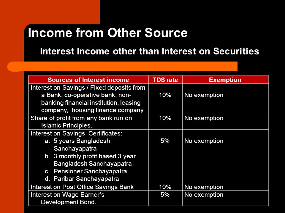 Sources of Interest incomeTDS rateExemption Interest on Savings / Fixed deposits from a Bank, co-operative bank, non- banking financial institution, l