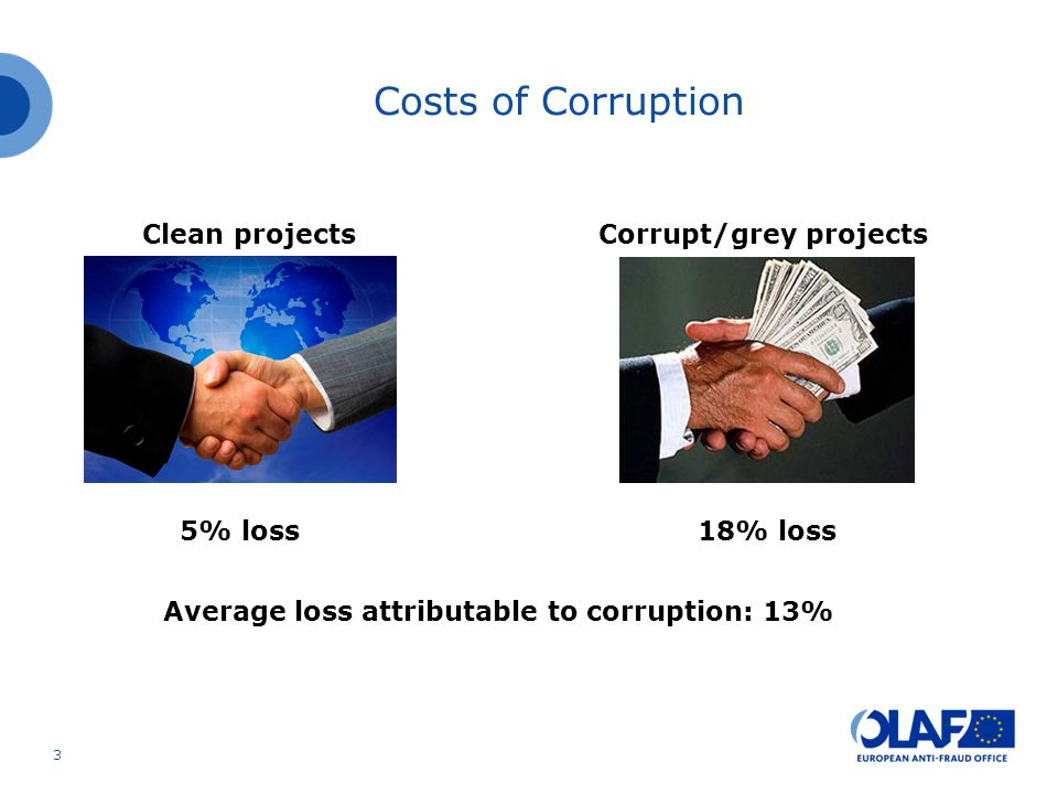4 Direct costs of corruption in public procurement Sector Direct costs of corruption (in million EUR) % of the overall procurement value in the sector in the 8 Member States Road & rail 488 –7551.9 % to 2.9% Water & waste 27 –381.8% to 2.5% Urban/utility construction 830 - 1 1414.8% to 6.6% Training 26 –864.7 % to 15.9% Research & Development 99 –2281.7% to 3.9% Table: costs of corruption by sector (Source: PwC) Costs of Corruption