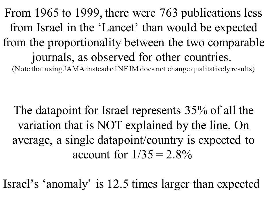 Why.Do US-journals favor Israelis irrespective of scientific merits.
