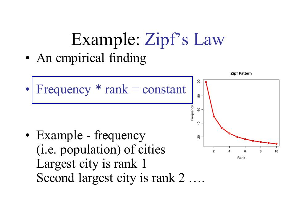 Example: Zipf's Law An empirical finding Frequency * rank = constant Example - frequency (i.e.