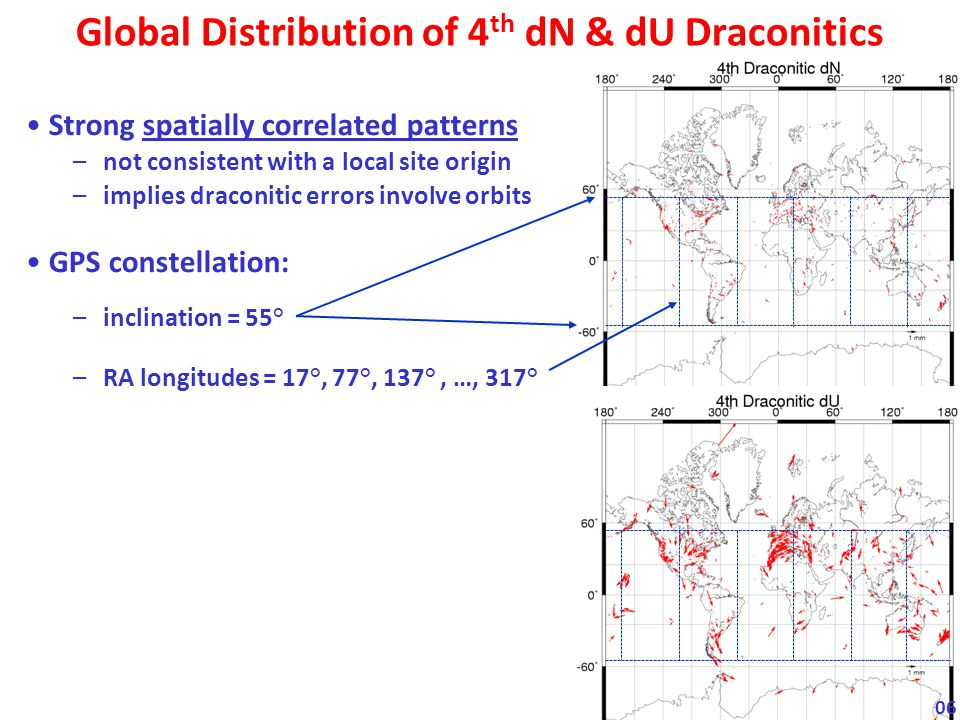 1) Local multipath effects at stations –station-satellite geometry repeats every sidereal day, approximately –2 GPS orbital periods during 1 Earth inertial revolution actual GPS repeat period = (1 solar day - ~245 s) sidereal period (K1) = (1 solar day - 235.9 s) –for 24-hr sampling (e.g., data analysis), alias period → GPS draconitic year 2) Mismodelling effect in satellite orbits –empirical solar radiation parameters intrinsically linked to orbital period –implies large-scale spatial correlations of station draconitics, as observed Hypothesis: errors in a priori IERS model for subdaily EOP tidal variations absorbed into GPS orbits –EOP tide errors resonate with GPS orbital period & efficiently absorbed –GPS ground repeat period (near K1) aliases errors to draconitic year –6 GPS orbital planes cause beating and overtone harmonics –IERS model is known to have errors at the 10 to 20% level, equivalent to ~2 cm @ GPS altitude –errors also alias into EOP estimates & presumably station coordinates Possible Origins of Draconitic Signals 07