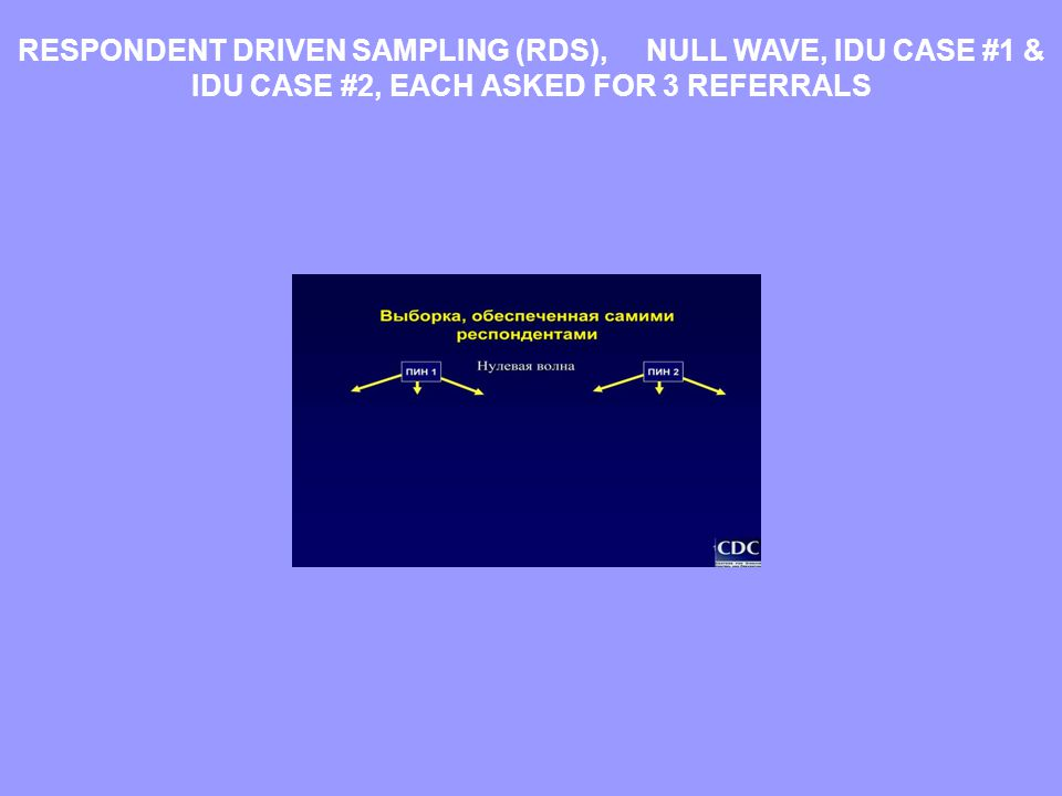 RESPONDENT DRIVEN SAMPLING (RDS), NULL WAVE, IDU CASE #1 & IDU CASE #2, EACH ASKED FOR 3 REFERRALS