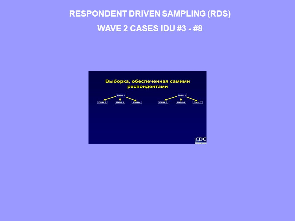 RESPONDENT DRIVEN SAMPLING (RDS) WAVE 2 CASES IDU #3 - #8