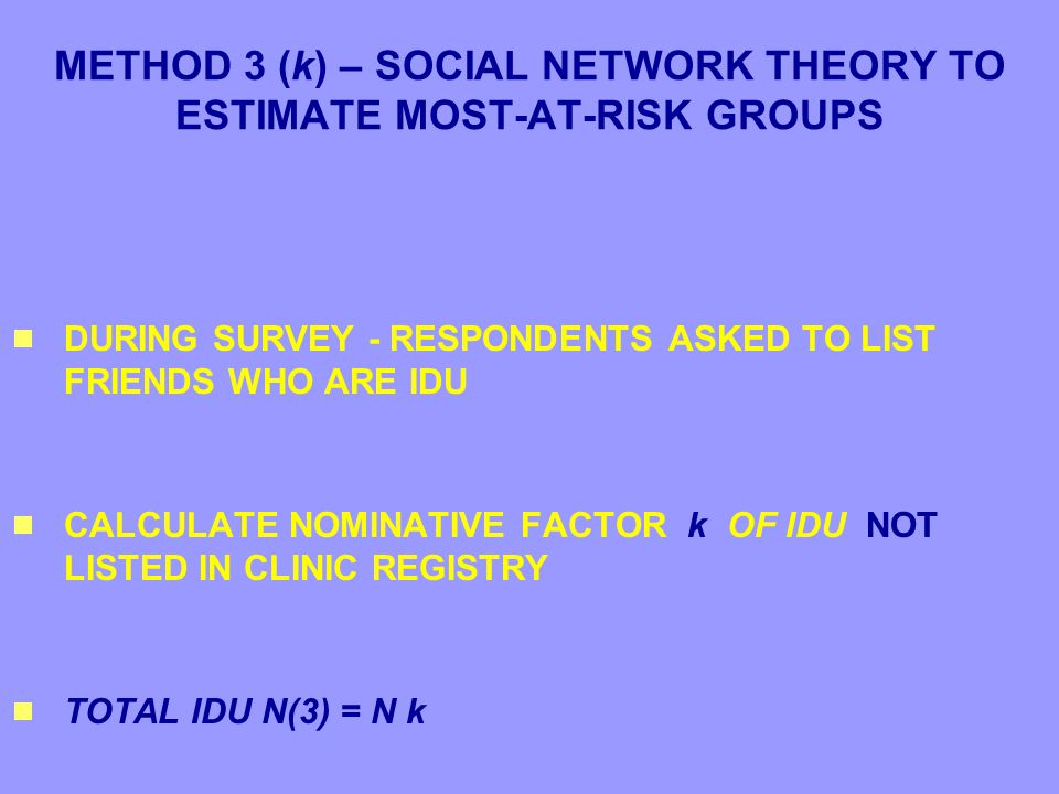 METHOD 3 (k) – SOCIAL NETWORK THEORY TO ESTIMATE MOST-AT-RISK GROUPS  DURING SURVEY - RESPONDENTS ASKED TO LIST FRIENDS WHO ARE IDU  CALCULATE NOMINATIVE FACTOR k OF IDU NOT LISTED IN CLINIC REGISTRY  TOTAL IDU N(3) = N k  DURING SURVEY - RESPONDENTS ASKED TO LIST FRIENDS WHO ARE IDU  CALCULATE NOMINATIVE FACTOR k OF IDU NOT LISTED IN CLINIC REGISTRY  TOTAL IDU N(3) = N k