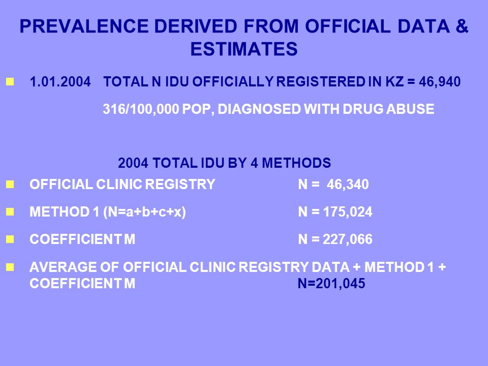 PREVALENCE DERIVED FROM OFFICIAL DATA & ESTIMATES  1.01.2004TOTAL N IDU OFFICIALLY REGISTERED IN KZ = 46,940 316/100,000 POP, DIAGNOSED WITH DRUG ABUSE 2004 TOTAL IDU BY 4 METHODS  OFFICIAL CLINIC REGISTRYN = 46,340  METHOD 1 (N=a+b+c+x)N = 175,024  COEFFICIENT M N = 227,066  AVERAGE OF OFFICIAL CLINIC REGISTRY DATA + METHOD 1 + COEFFICIENT M N=201,045  1.01.2004TOTAL N IDU OFFICIALLY REGISTERED IN KZ = 46,940 316/100,000 POP, DIAGNOSED WITH DRUG ABUSE 2004 TOTAL IDU BY 4 METHODS  OFFICIAL CLINIC REGISTRYN = 46,340  METHOD 1 (N=a+b+c+x)N = 175,024  COEFFICIENT M N = 227,066  AVERAGE OF OFFICIAL CLINIC REGISTRY DATA + METHOD 1 + COEFFICIENT M N=201,045