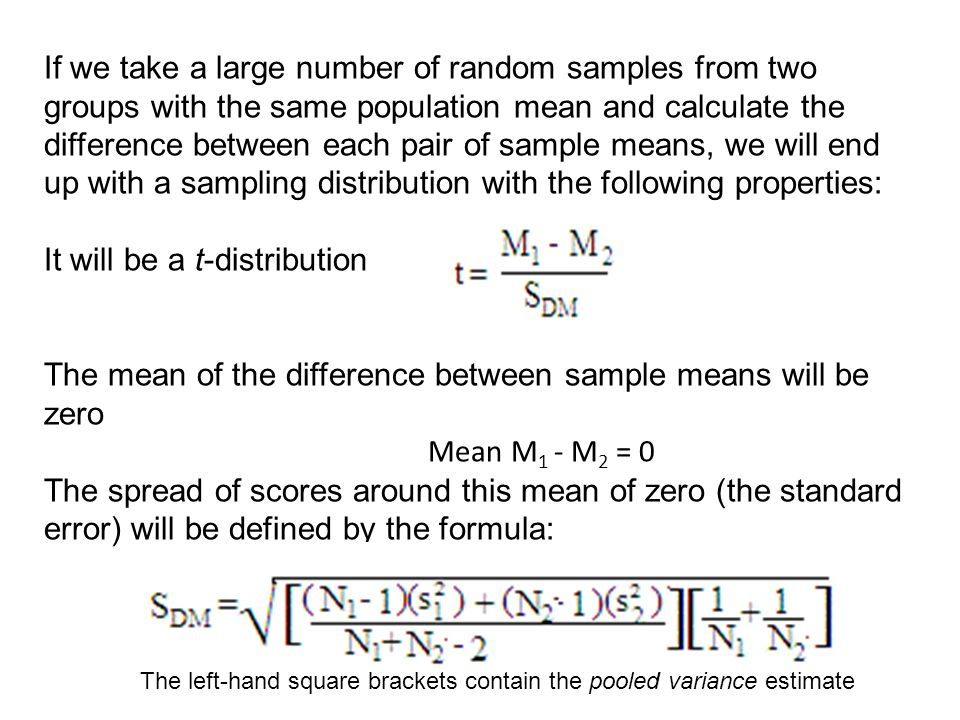 If we take a large number of random samples from two groups with the same population mean and calculate the difference between each pair of sample means, we will end up with a sampling distribution with the following properties: It will be a t-distribution The mean of the difference between sample means will be zero Mean M 1 - M 2 = 0 The spread of scores around this mean of zero (the standard error) will be defined by the formula: The left-hand square brackets contain the pooled variance estimate