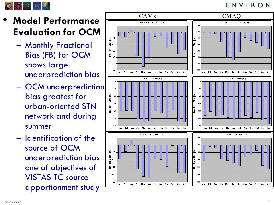 CMAS 2009 8 Model Performance Evaluation for OCM –Monthly Fractional Bias (FB) for OCM shows large underprediction bias –OCM underprediction bias greatest for urban-oriented STN network and during summer –Identification of the source of OCM underprediction bias one of objectives of VISTAS TC source apportionment study