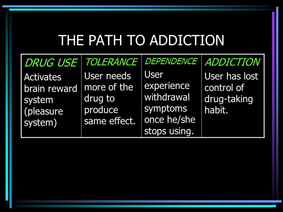 THE PATH TO ADDICTION DRUG USE Activates brain reward system (pleasure system) TOLERANCE User needs more of the drug to produce same effect. DEPENDENC