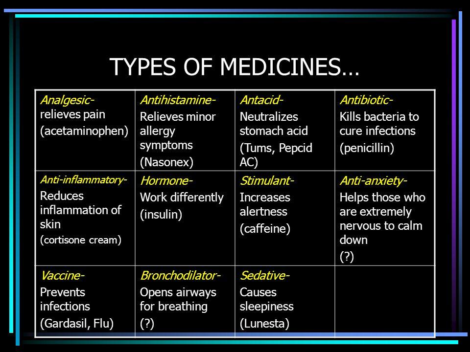 TYPES OF MEDICINES… Analgesic- relieves pain (acetaminophen) Antihistamine- Relieves minor allergy symptoms (Nasonex) Antacid- Neutralizes stomach aci
