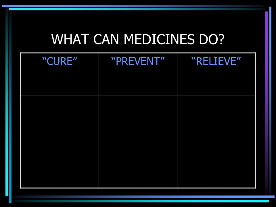 """WHAT CAN MEDICINES DO? """"CURE""""""""PREVENT""""""""RELIEVE"""""""