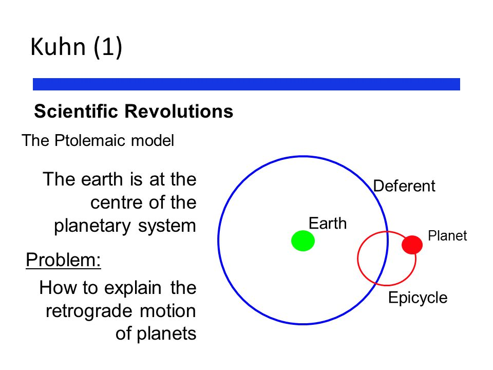 Kuhn (1) Scientific Revolutions The Ptolemaic model The earth is at the centre of the planetary system Problem: How to explain the retrograde motion o