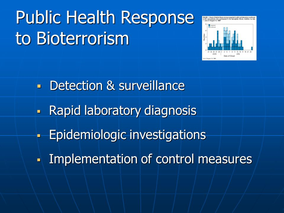  Detection & surveillance  Rapid laboratory diagnosis  Epidemiologic investigations  Implementation of control measures Public Health Response to Bioterrorism