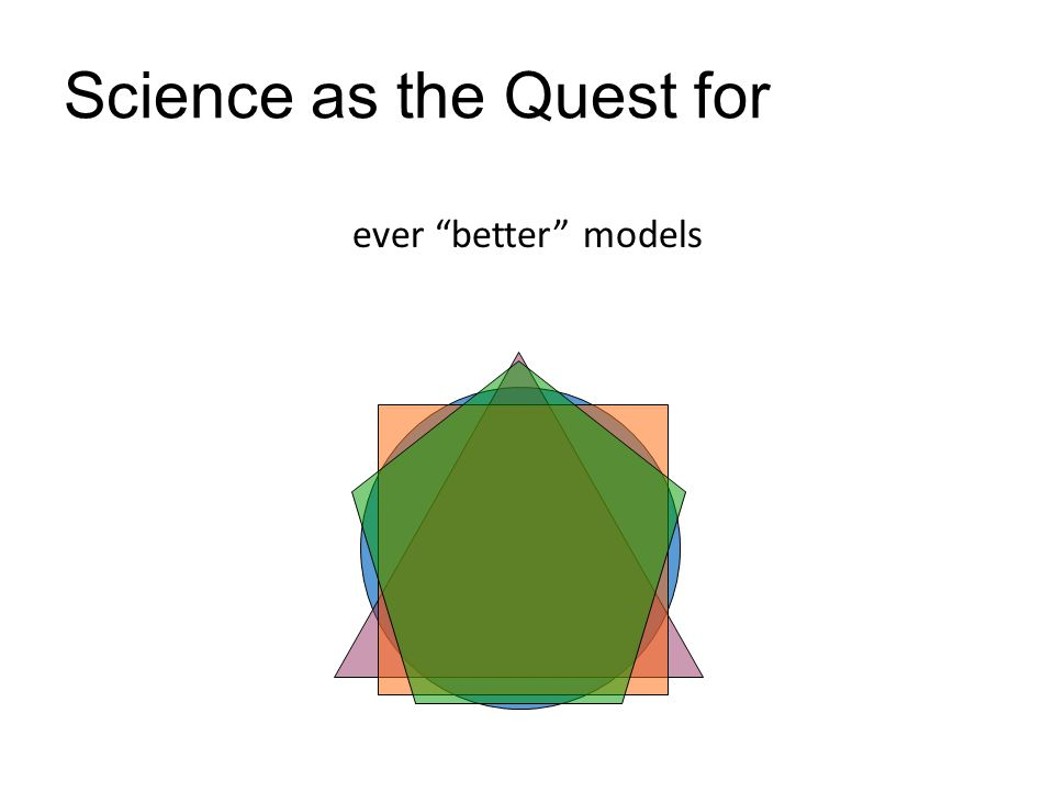 "Science as the Quest for ever ""better"" models"