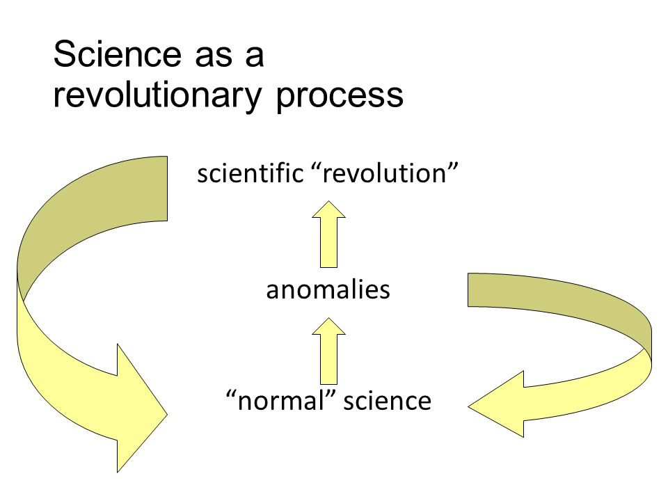 "Science as a revolutionary process ""normal"" science anomalies scientific ""revolution"""