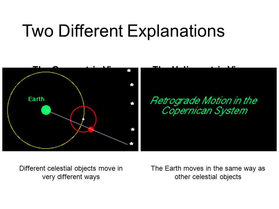 Two Different Explanations The Geocentric ViewThe Heliocentric View Different celestial objects move in very different ways The Earth moves in the sam
