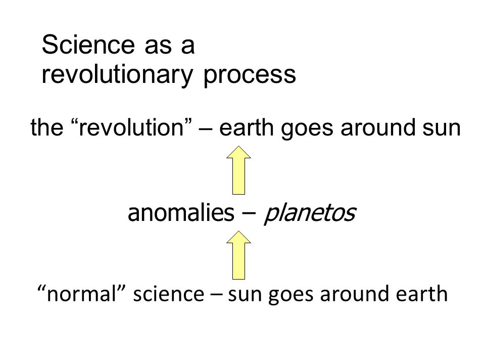 "Science as a revolutionary process ""normal"" science – sun goes around earth anomalies – planetos the ""revolution"" – earth goes around sun"