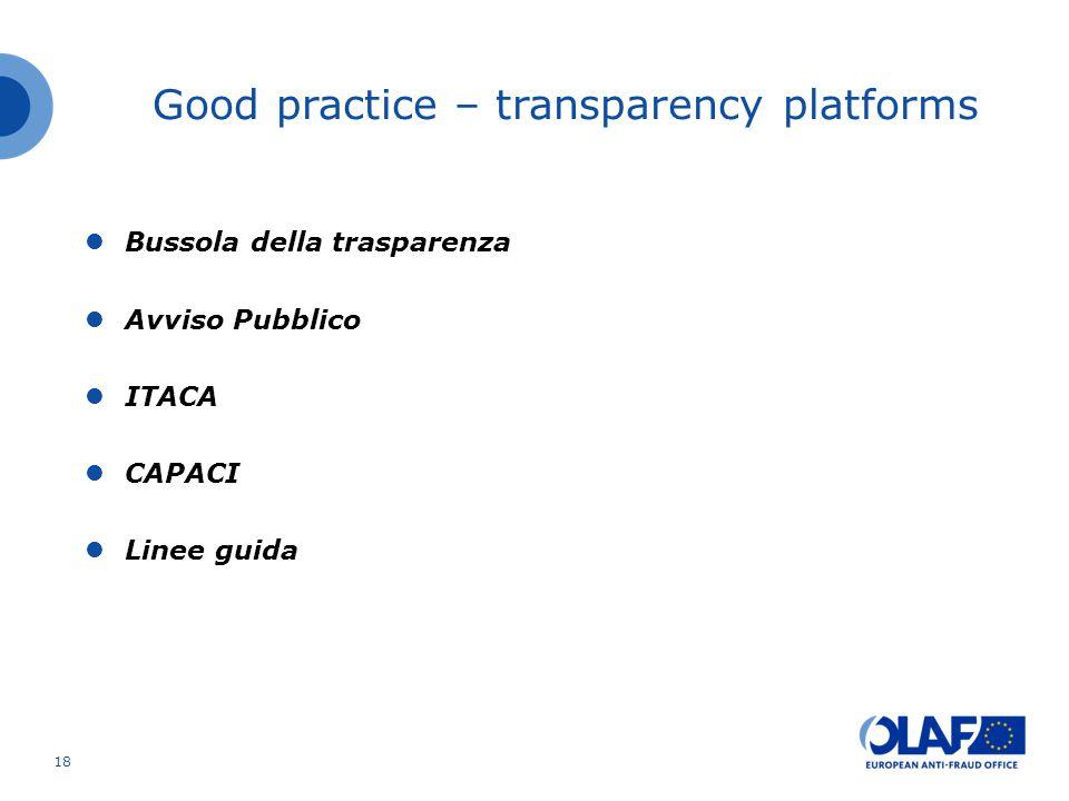 Good practice – transparency platforms Bussola della trasparenza Avviso Pubblico ITACA CAPACI Linee guida 18