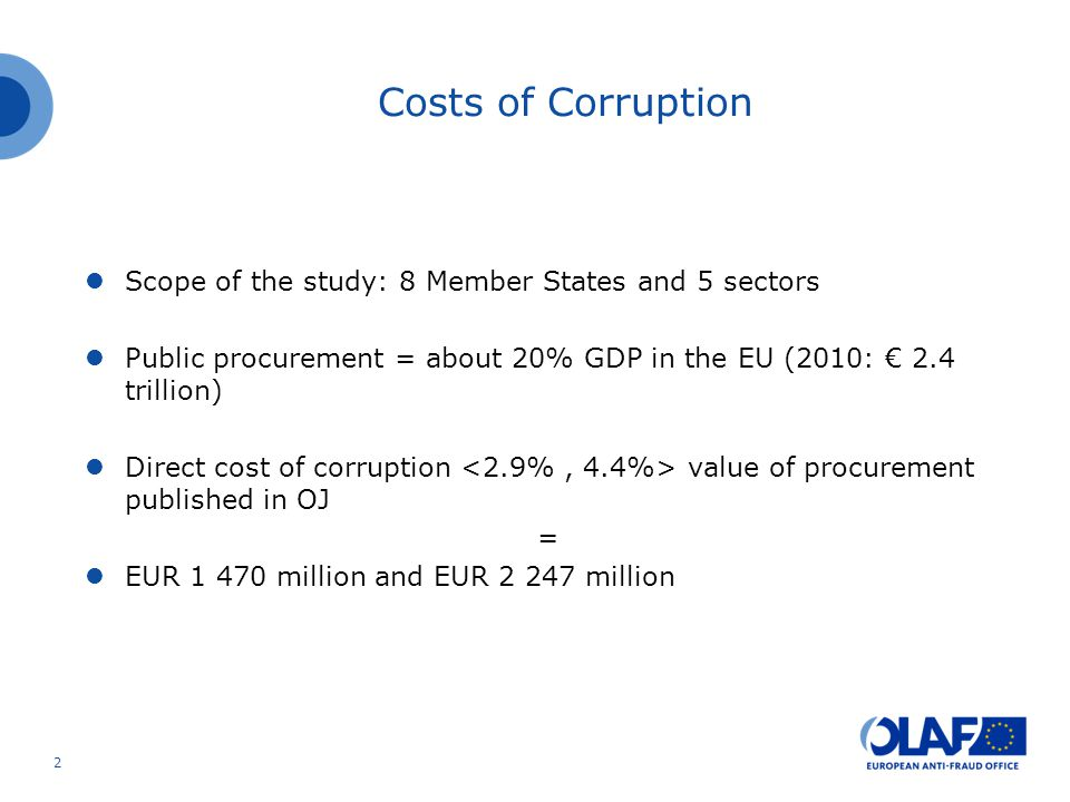 3 Clean projects Corrupt/grey projects Average loss attributable to corruption: 13% 5% loss18% loss Costs of Corruption