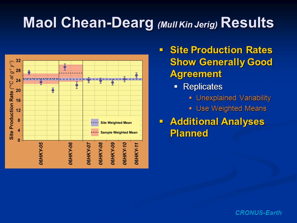 Maol Chean-Dearg (Mull Kin Jerig) Results  Site Production Rates Show Generally Good Agreement  Replicates  Unexplained Variability  Use Weighted Means  Additional Analyses Planned CRONUS-Earth