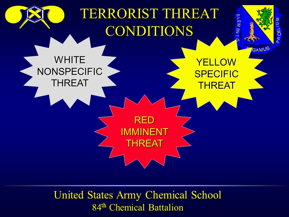 United States Army Chemical School 84 th Chemical Battalion TERRORIST THREAT CONDITIONS WHITENONSPECIFICTHREAT YELLOWSPECIFICTHREAT REDIMMINENTTHREAT