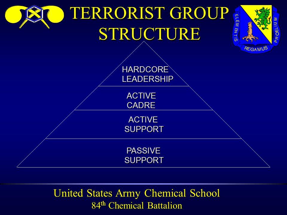 United States Army Chemical School 84 th Chemical Battalion ä PLANNERS ä OFTEN PARANOID ä LEADERS ä OFTEN LEGITIMATE HARDCORELEADERSHIP