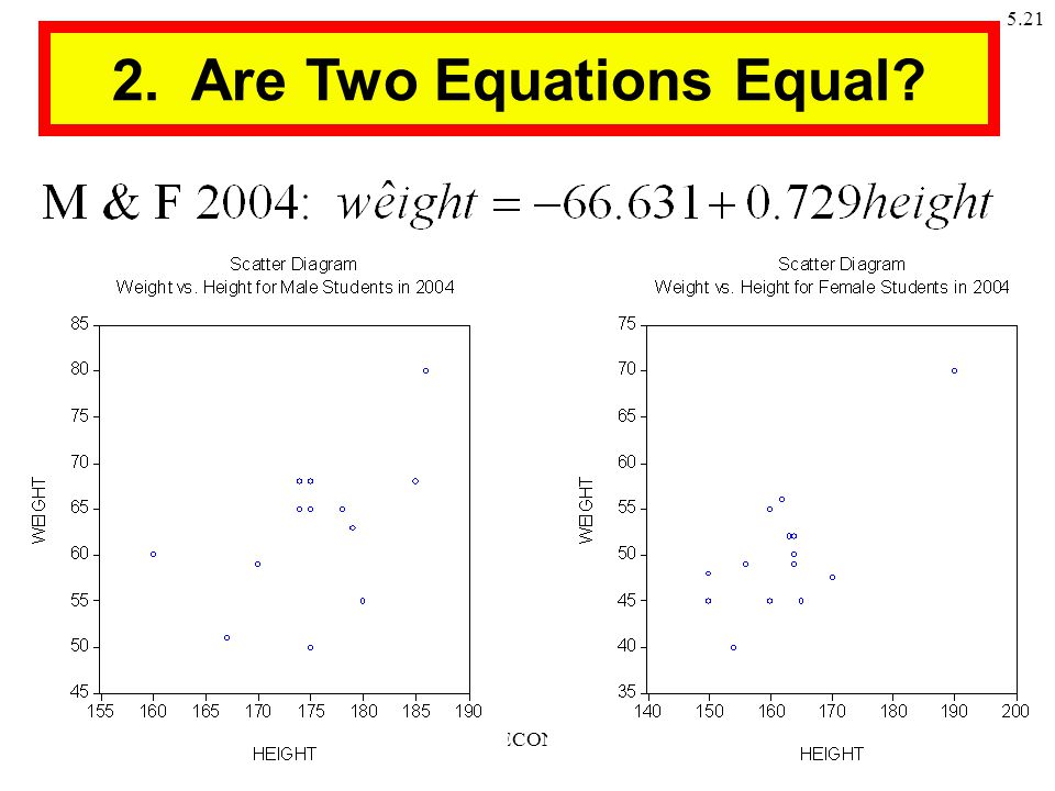 2010 ECON 7710 5.21 2. Are Two Equations Equal?