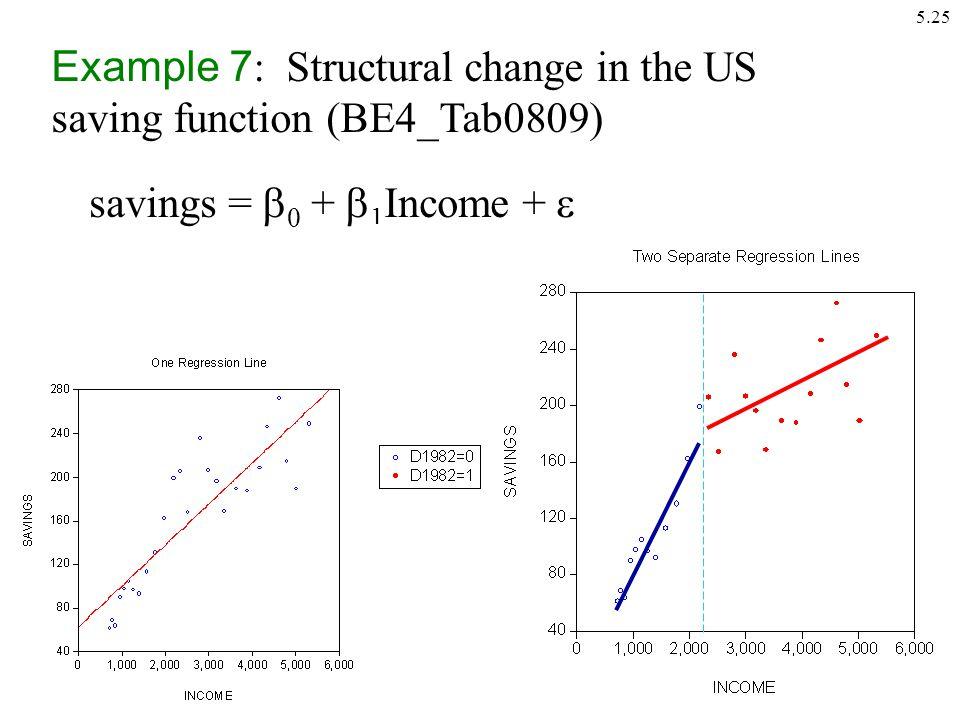 2010 ECON 7710 5.24 Reject H o if F > F K+1,(N-2K-2), .