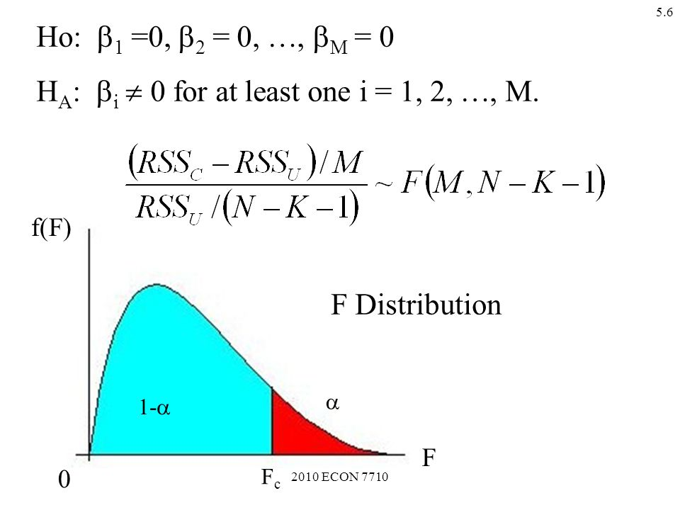 2010 ECON 7710 5.5 If  is normally distributed, then RSS C – RSS U has a chi-square distribution.