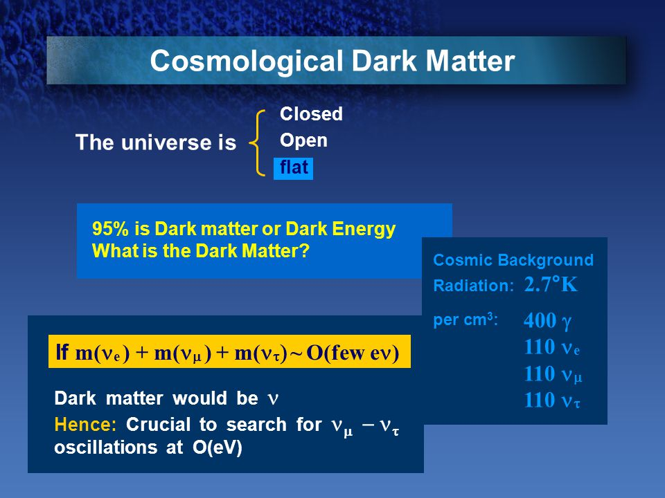 Cosmological Dark Matter The universe is 95% is Dark matter or Dark Energy What is the Dark Matter.