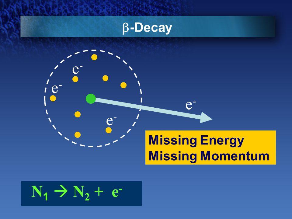 N 1  N 2 + e - e-e- e-e- e-e- e-e- Missing Energy Missing Momentum  -Decay