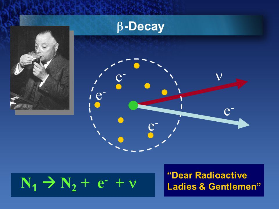 N 1  N 2 + e - + e-e- e-e- e-e- e-e- Dear Radioactive Ladies & Gentlemen  -Decay