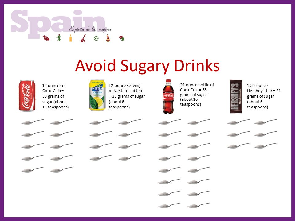 Avoid Sugary Drinks 20-ounce bottle of Coca-Cola = 65 grams of sugar (about 16 teaspoons) 12 ounces of Coca-Cola = 39 grams of sugar (about 10 teaspoo