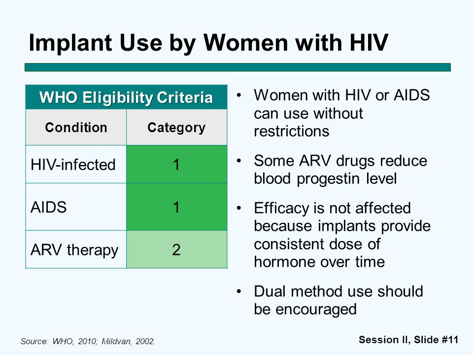 Session II, Slide #11 Implant Use by Women with HIV Women with HIV or AIDS can use without restrictions Some ARV drugs reduce blood progestin level Ef