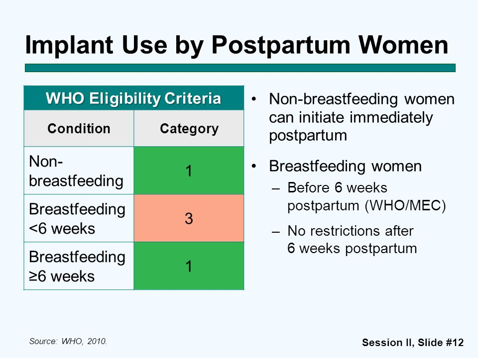Session II, Slide #12 Implant Use by Postpartum Women Non-breastfeeding women can initiate immediately postpartum Breastfeeding women –Before 6 weeks