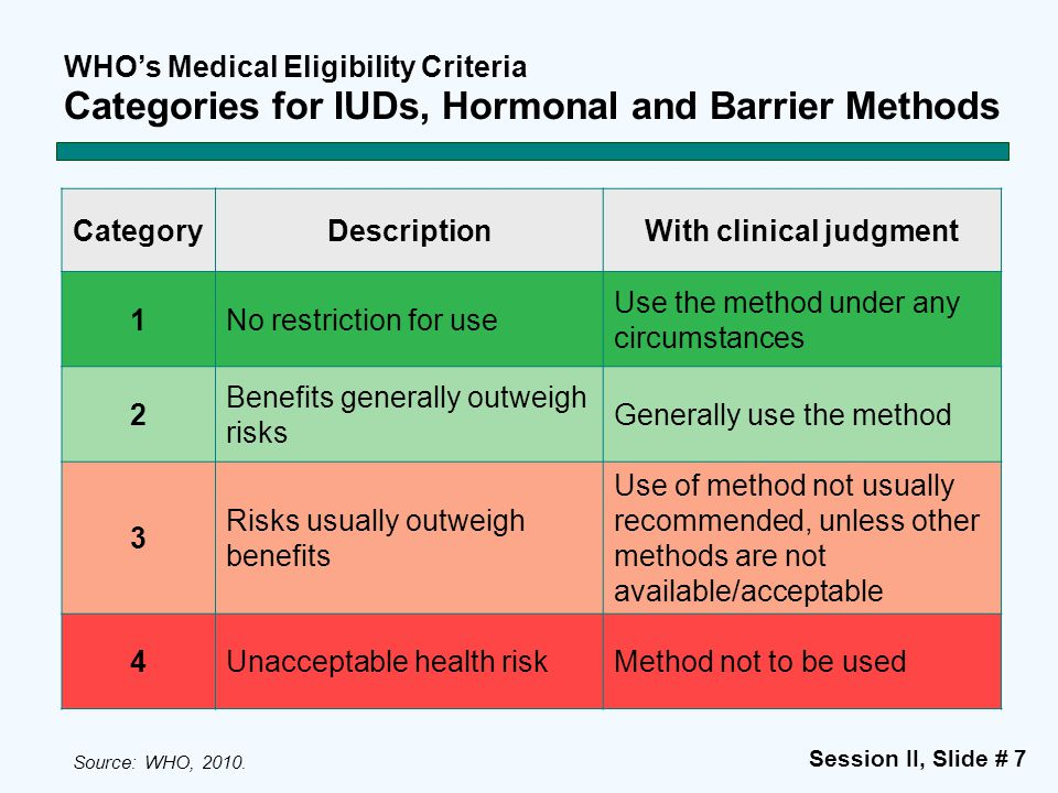 Session II, Slide # 7 WHO's Medical Eligibility Criteria Categories for IUDs, Hormonal and Barrier Methods Source: WHO, 2010. CategoryDescriptionWith