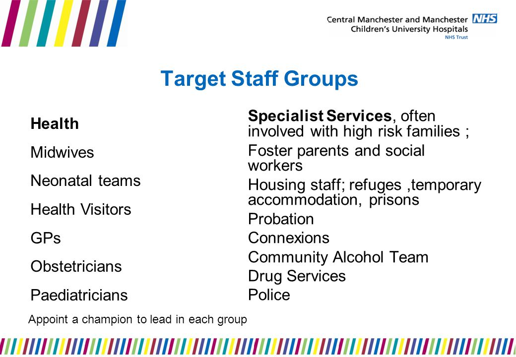 Target Staff Groups Specialist Services, often involved with high risk families ; Foster parents and social workers Housing staff; refuges,temporary accommodation, prisons Probation Connexions Community Alcohol Team Drug Services Police Health Midwives Neonatal teams Health Visitors GPs Obstetricians Paediatricians Appoint a champion to lead in each group