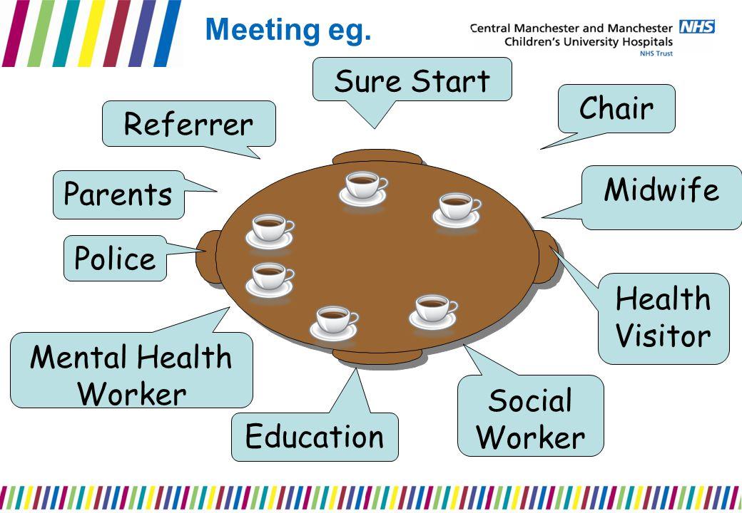 Meeting eg.